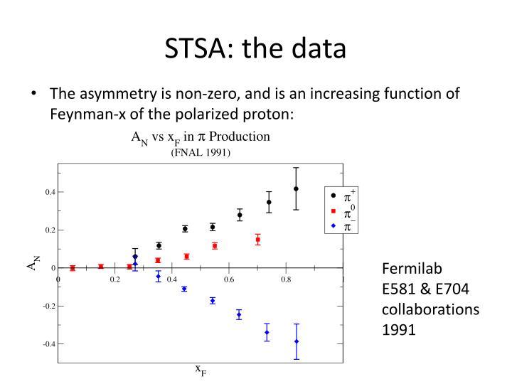 STSA: the data