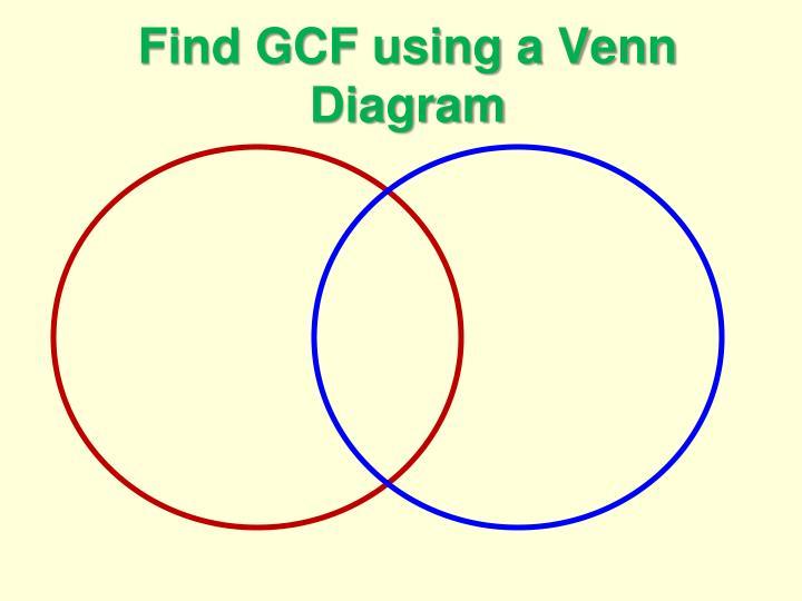 Find GCF using a Venn Diagram