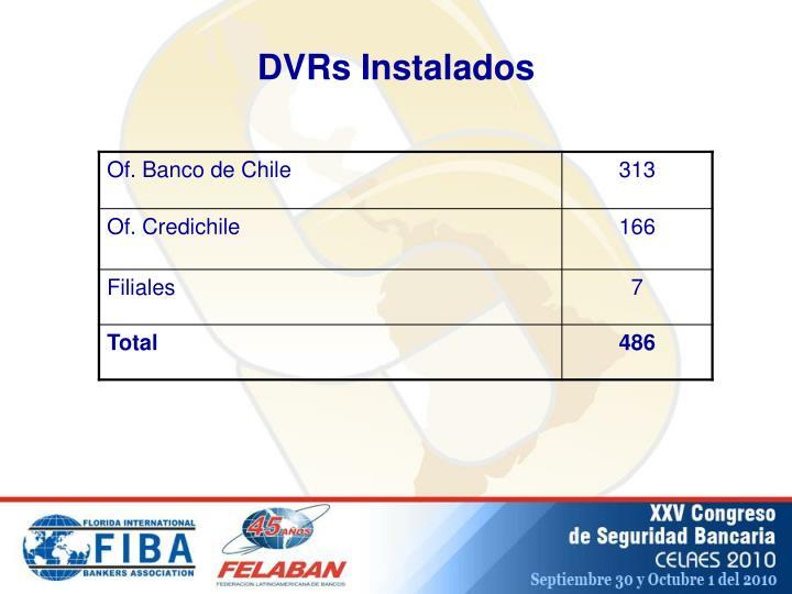 DVRs Instalados
