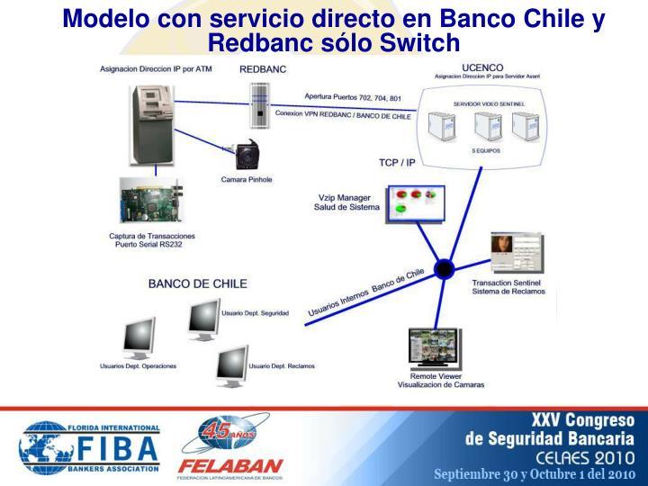 Modelo con servicio directo en Banco Chile y Redbanc sólo Switch
