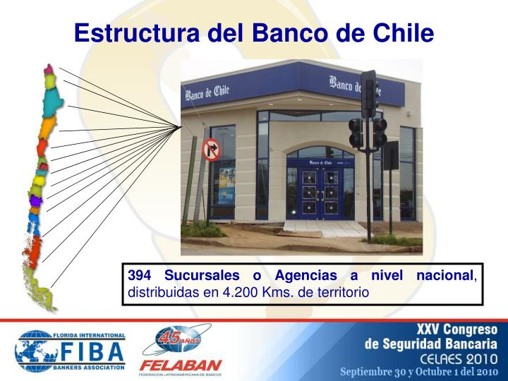 Estructura del Banco de Chile