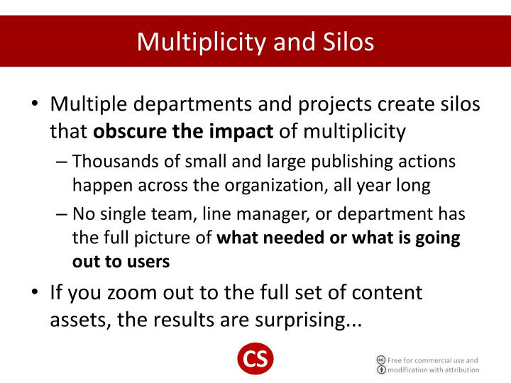 Multiplicity and Silos