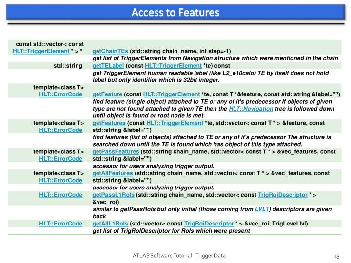Access to Features