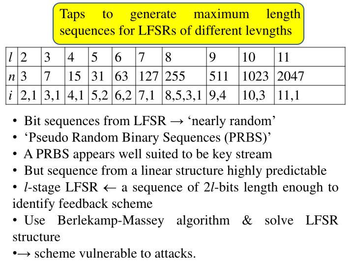 Taps to generate maximum length sequences for LFSRs of different