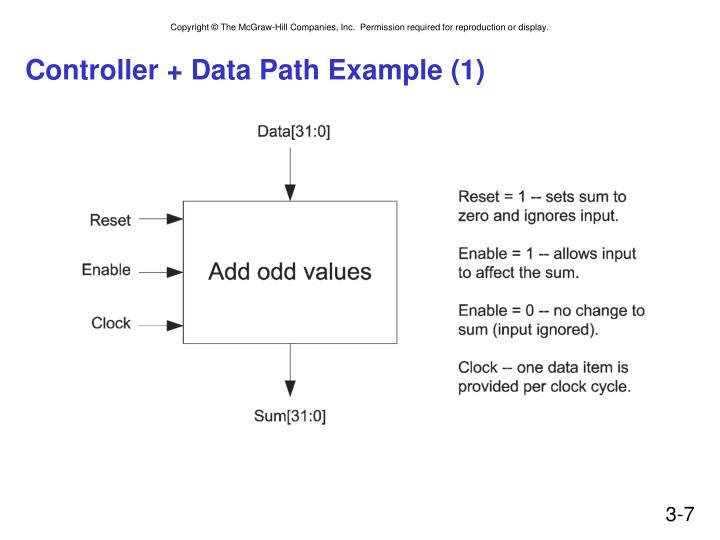 Controller + Data Path Example (1)