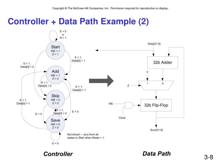 Controller + Data Path Example (2)