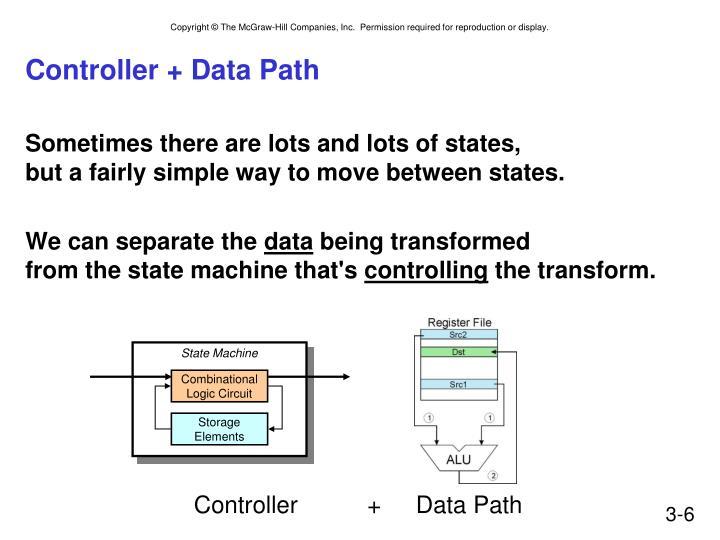 Controller + Data Path