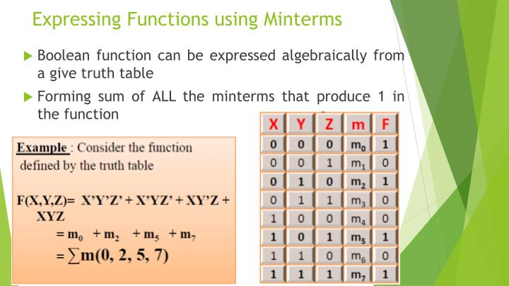 Expressing Functions using