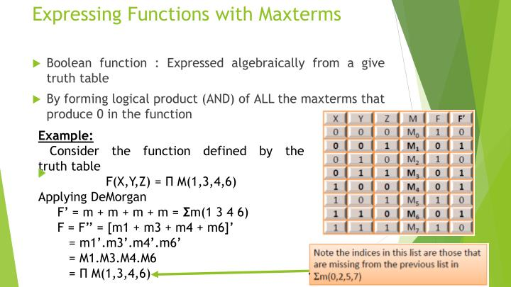 Expressing Functions with