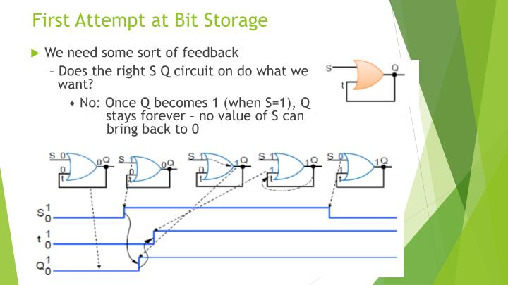 First Attempt at Bit Storage