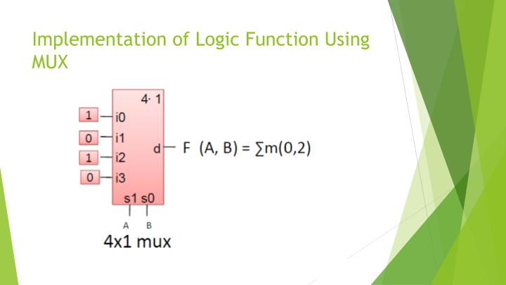 Implementation of Logic Function Using MUX