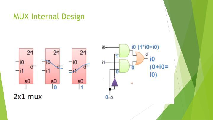 MUX Internal Design