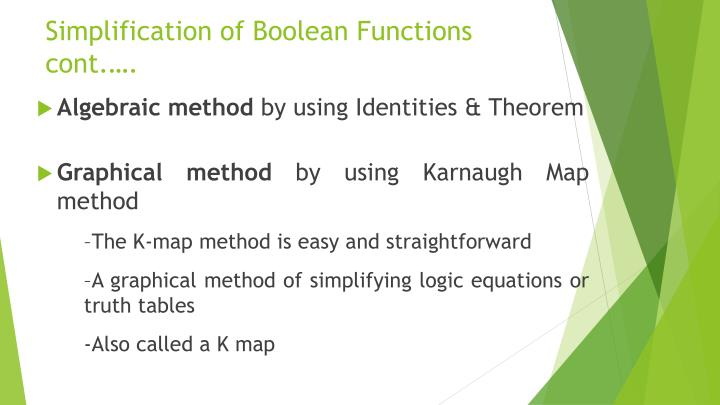 Simplification of Boolean Functions cont.….