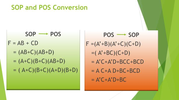 SOP and POS Conversion