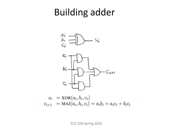 Building adder