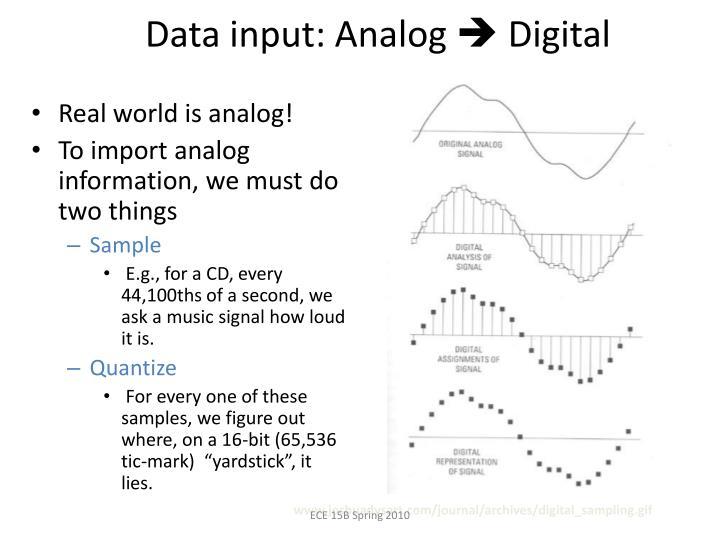 Data input: Analog