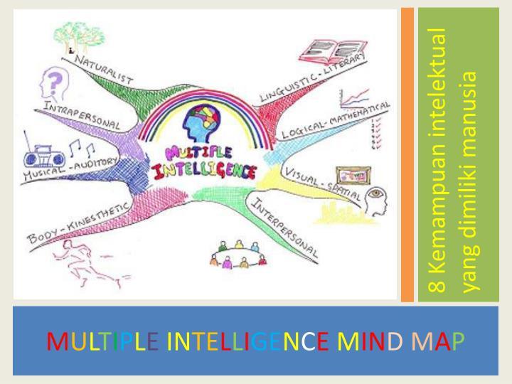 mind mapping pdf tony buzan