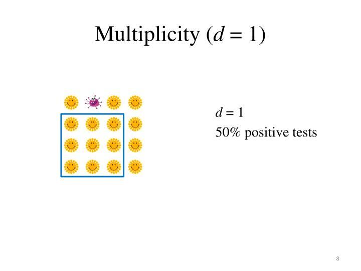 Multiplicity (