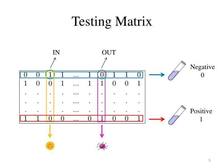 Testing Matrix