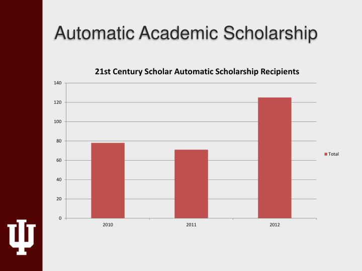 Automatic Academic Scholarship