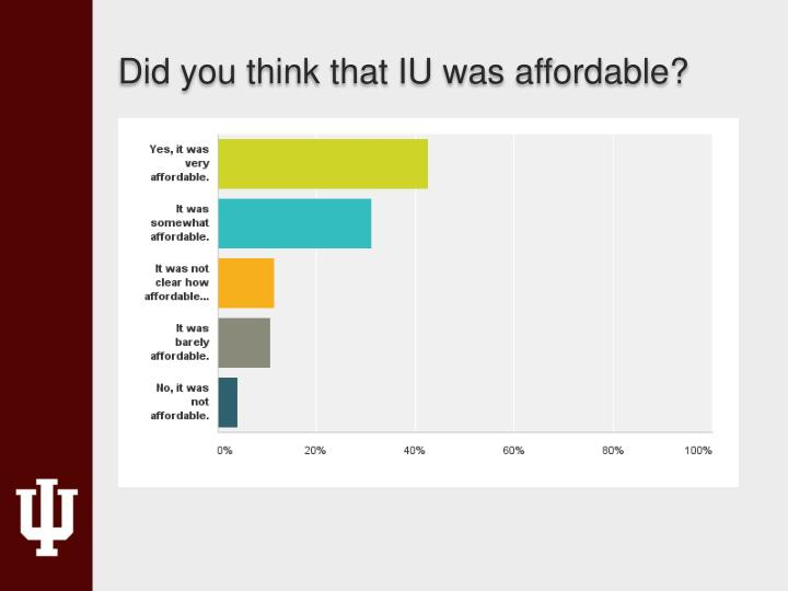 Did you think that IU was affordable?