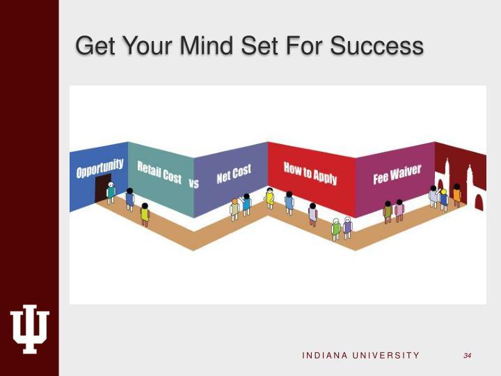 Get Your Mind Set For Success