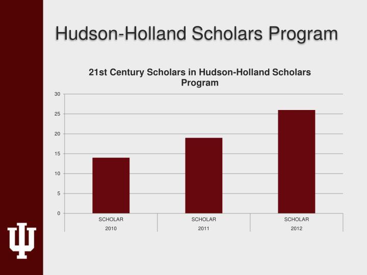 Hudson-Holland Scholars Program