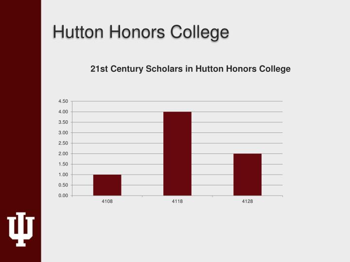 Hutton Honors College