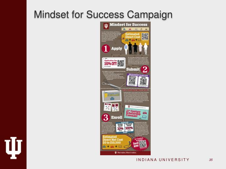 Mindset for Success Campaign