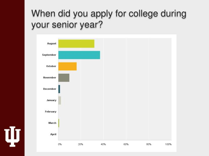 When did you apply for college during your senior year?