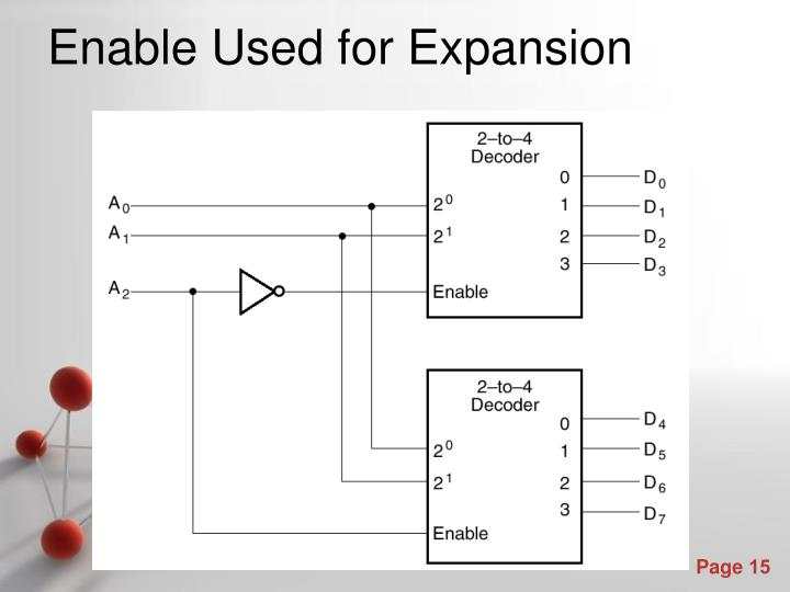 Enable Used for Expansion