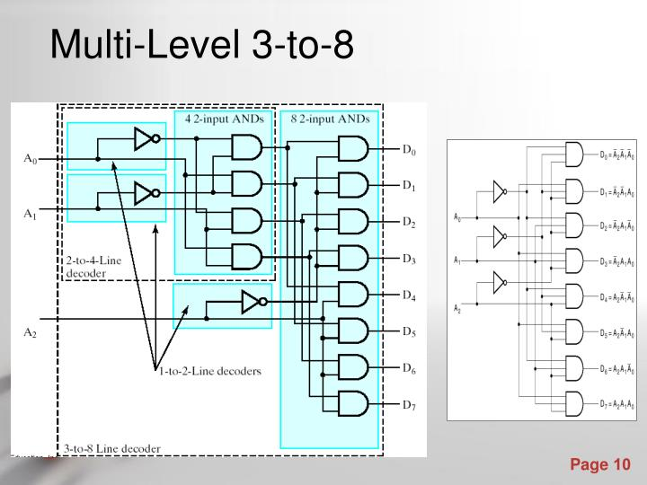 Multi-Level 3-to-8