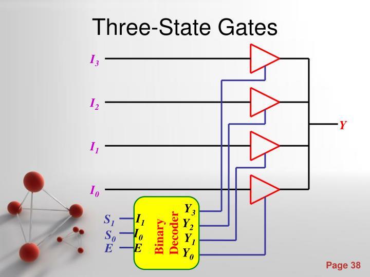 Three-State Gates