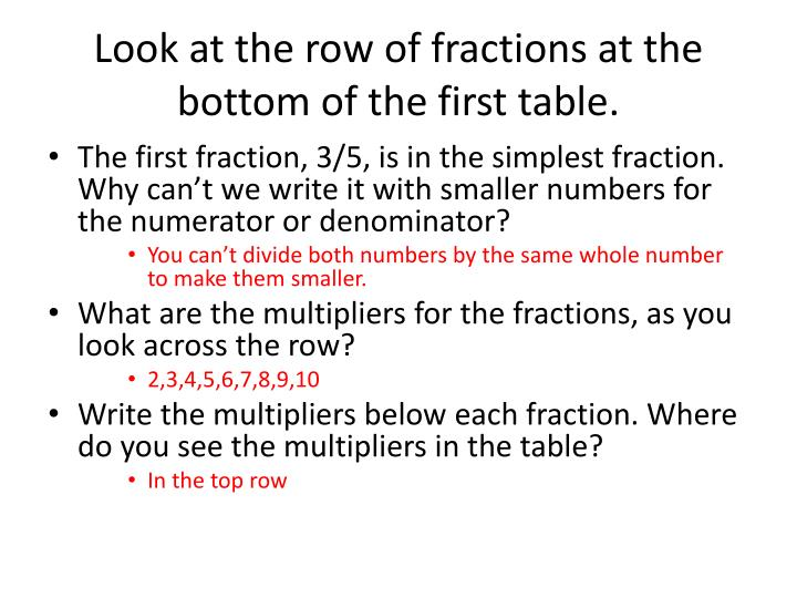 Look at the row of fractions at the bottom of the first table.