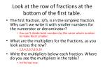 look at the row of fractions at the bottom of the first table