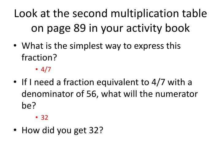 Look at the second multiplication table on page 89 in your activity book