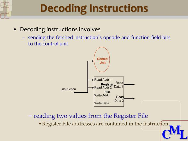 Decoding Instructions