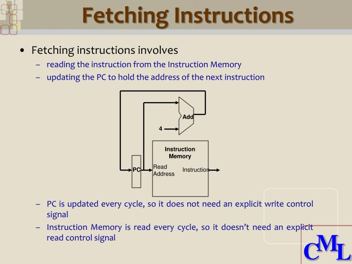 Fetching Instructions