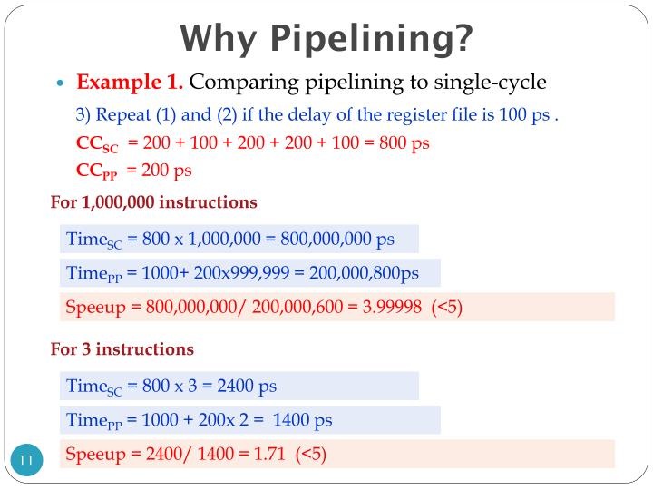 Why Pipelining?