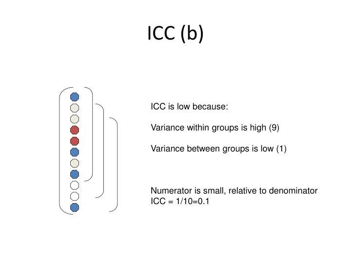 ICC (b)