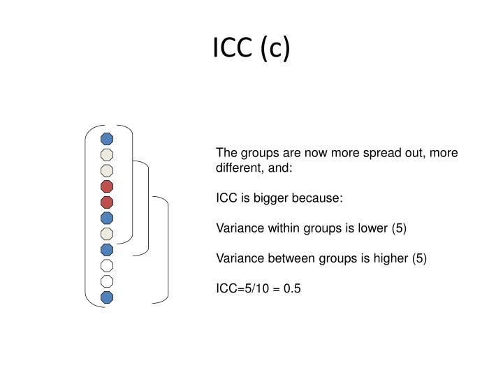 ICC (c)
