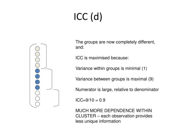 ICC (d)