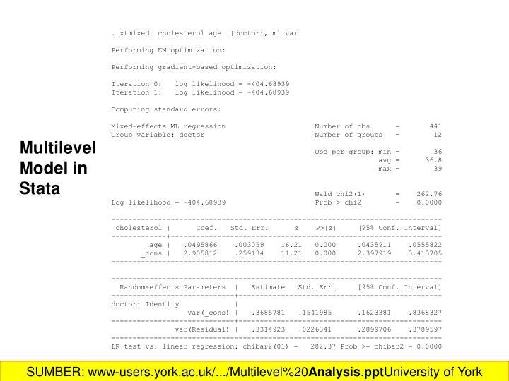 . xtmixed  cholesterol age   doctor:, ml var