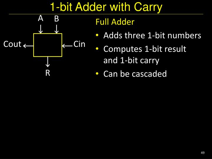 1-bit Adder with Carry