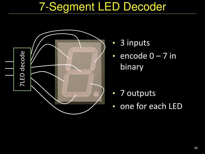 7-Segment LED Decoder