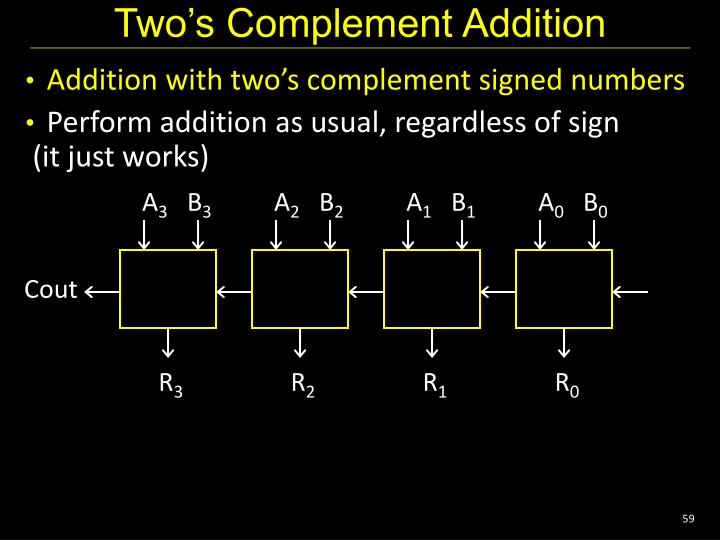 Two's Complement Addition