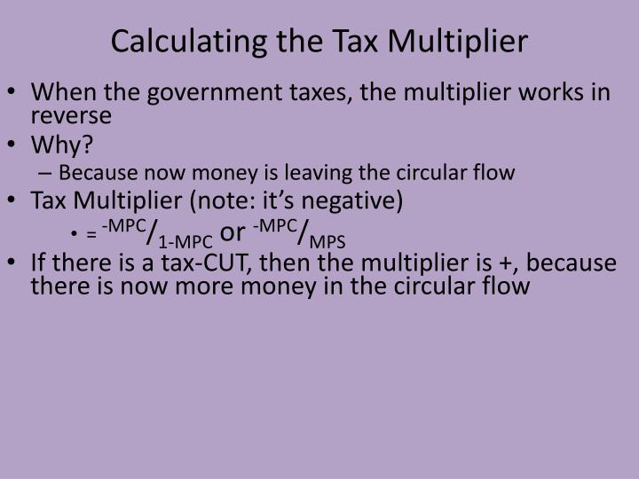 Calculating the Tax Multiplier
