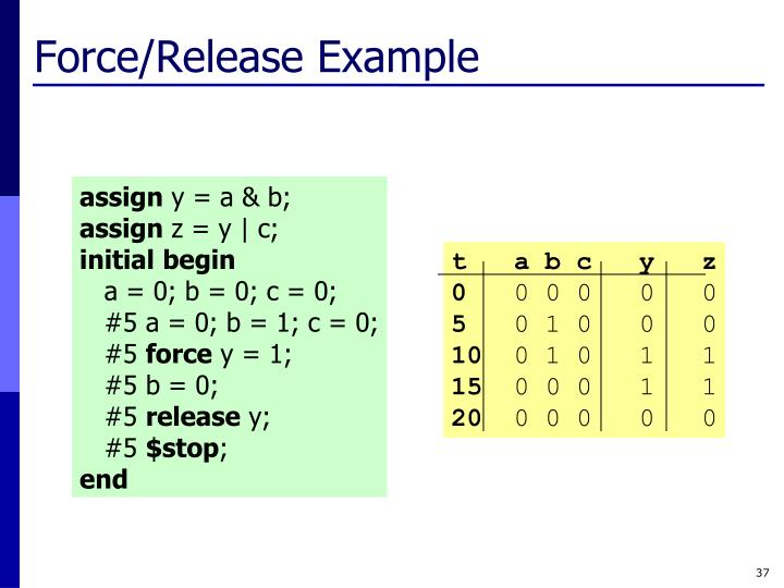 Force/Release Example