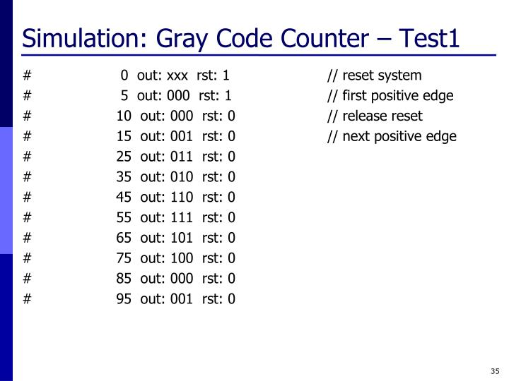 Simulation: Gray Code Counter – Test1