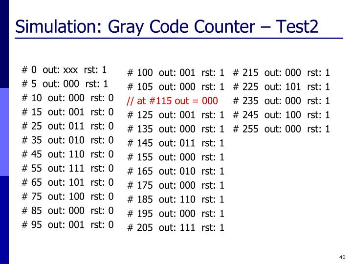 Simulation: Gray Code Counter – Test2